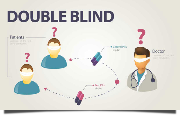 Blinding | definition of blinding by Medical dictionary
