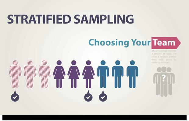 stratified-sample